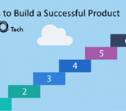 build software product